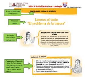 Etapas o estructura de una Sesión de Aprendizaje