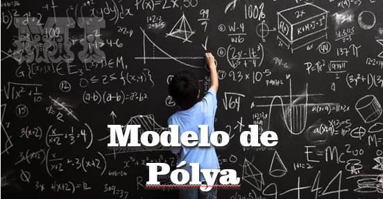 Modelo de Pólya para resolución de problemas