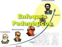 Enfoques Pedagógicos