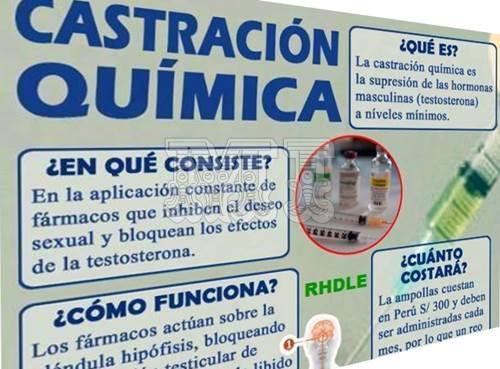 Infografía de Castración Química