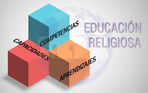 Educación Religiosa Religion