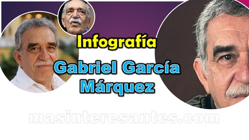 infografía de gabriel garcia marquez