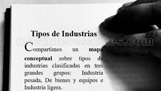 tipos de industrias mapa conceptual